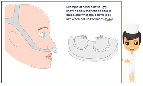 Nasal pillows mask